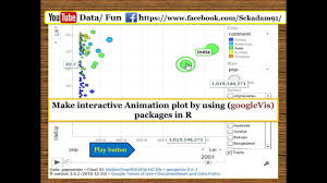 Data Fun Animated Plot In R By Using Googlevis Package
