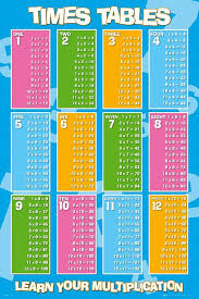Times Tables Wall Decor Poster Multiplication Math Science Educational Chart Silk Print For Childrens Room Decoration