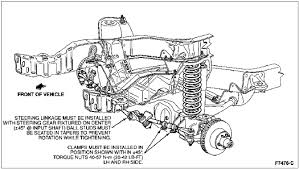 the dana front axle for ford f front suspension diagram co charger wiring diagram car engine schematic and intended for ford f front suspension diagram ford f sloppy front end ford truck enthusiasts forums for