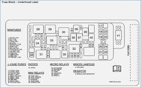 2009 chevy bu rear fuse box wiring diagram for you • 2005 chevy bu fuse box wiring diagram source rh 20 10 1 logistra net de the