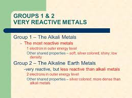 Chapter 12 – The Periodic Table - ppt video online download