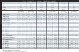 53 Most Popular American To European Women Size Chart
