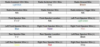 wiring diagram 2002 toyota camry xle radio wiring diagram stereo 2001 toyota camry stereo wiring harness at 2001 Toyota Camry Radio Wiring Harness