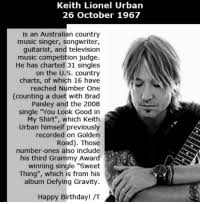 Keith Lionel Urban 26 October 1967 Is An Australian Country