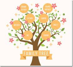 20 Family Tree Templates Chart Layouts