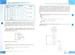 Итоговая контрольная работа класс к учебнику Информатика  Итоговая контрольная работа информатика 8 класс босова