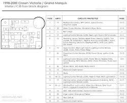 1993 mercury grand marquis fuse box diagram vehiclepad 1999 mercury grand marquis fuse relay diagram mercury schematic