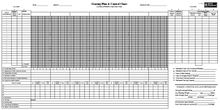 Get Started With Your New Grazing Chart On Pasture