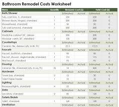 whole house renovation checklist remodel cost under fontanacountryinn com