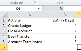 Line Curve For Sla Value In Bar Chart Tibco Community