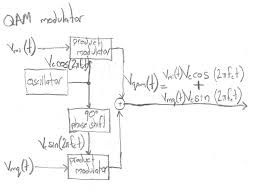 Draw Phasor Diagram Online Elec Communications And Control Phasors