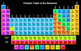 periodic table and elements by:jordan whitehead | My Storybook