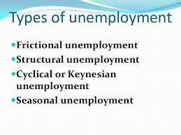 ppt on unemployment 4
