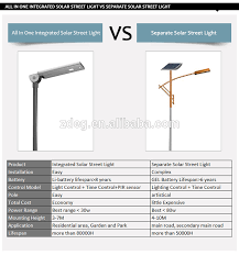 philips led lighting price list 2014. new products philips module led solar energy street light photocell,solar all in one series - buy light,solar light,street lighting price list 2014 t