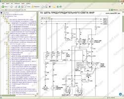 skyjack wiring diagrams chevrolet service manual repair manual electrical wiring screenshots