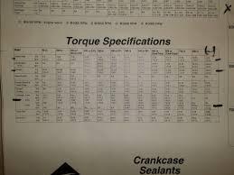 Torque and engine specs - ArcticChat.com - Arctic Cat Forum