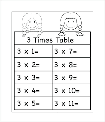 Printable Times Tables Chart Math Facts Printable Tables Division Tables 0 Free Printable