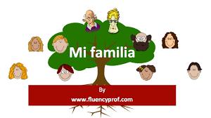 la familia basic spanish lesson
