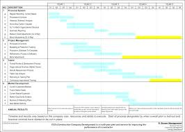 Construction Project Schedule Template Excel Construction Project Tracking Template Umbrello Co
