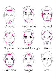 Contour And Highlight For Your Face Shape Beautiful Shoes