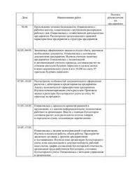 Как заполнить дневник преддипломной практики юриста образец  Как заполнить дневник преддипломной практики юриста образец