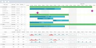 Gantt Chart For Salesforce Project Management Apps Dhtmlxgantt