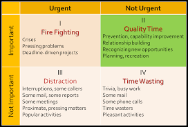 Buy Online Covey Management Time