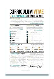 Innovative Resume Formats | Nfcnbarroom.com