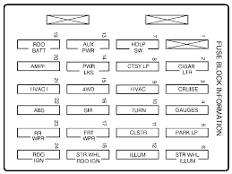 98 chevy fuse diagram wiring diagram datasource