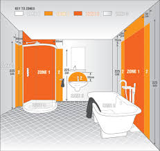bathroom lighting zones. zone 0 bathroom lighting zones o