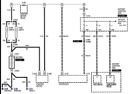 starter wiring diagram for 2001 expedition starter wiring 2003 ford expedition starter wiring 2003 home wiring diagrams