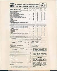Point Valuation Charts Amazon Com Vintage Photos 1943 Press Photo Opa Point Chart