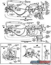 cadillac deville us 1976 cadillac deville ford f 150 vacuum lines diagram 1977 ford f 250 highboy likewise 1999