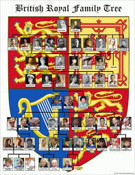 Kings And Queens Of Great Britain Chart Decorative British Royal Family Tree Chart With 8