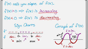 First Derivative Sign Chart Using The First And Second Derivatives To Graph Function