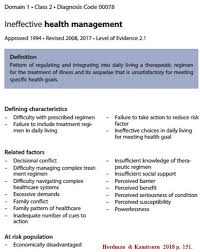 Gordon S Functional Health Patterns Chart Nursing Diagnosis Outcomes Interventions Careful Nursing