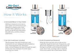 Home Water Conditioner Easywater A No Salt Conditioner