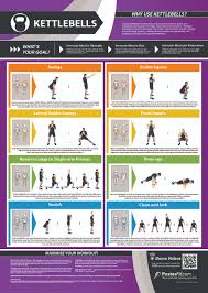 Gym And Fitness Chart Kettlebells