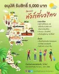 โครงการทัวร์เที่ยวไทย กาญจนบุรี