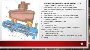 Реферат Тормозные механизмы автомобиля КамАЗ ремонт и  Дипломная работа обслуживание тормозная система камаз
