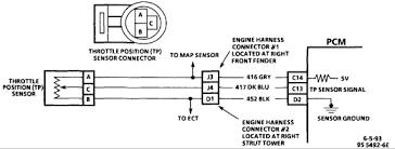07 chevy cobalt tps wiring diagram wiring diagram for you • ls1 tps diagram wiring diagram portal rh 8 2 kaminari music de 2006 cobalt electrical diagram chevy cobalt speaker wiring diagram