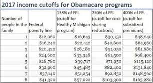 Medicaid Eligibility Income Chart Michigan 12 Things To Know About 2018 Obamacare Enrollment In