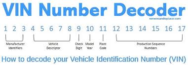 Vin Chart Conversion Vin Number Decoder Vehicle Identification Number