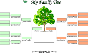 Blank Family Tree Template E Commercewordpress