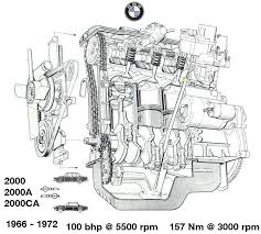 bmw e90 engine diagram • descargar com bmw e90 320d engine diagram wire management wiring diagram