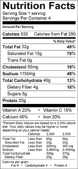 Cheese Nutrition Chart Nutrition Facts Goat Cheese And Red Onion Quesadilla Recipe