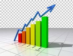 Clipart Growth Chart Profit Margin Revenue Gross Margin Financial Result