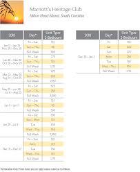 Hilton Timeshare Points Chart Marriott Heritage Club Points Chart Resort Info