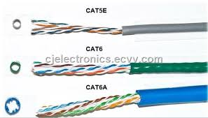 rj data jack wiring diagram wirdig rj45 ether connector wiring diagram additionally cat 6 wiring diagram