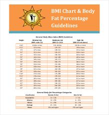 Men S Body Fat Chart Body Fat Chart Template 10 Free Word Excel Pdf Documents